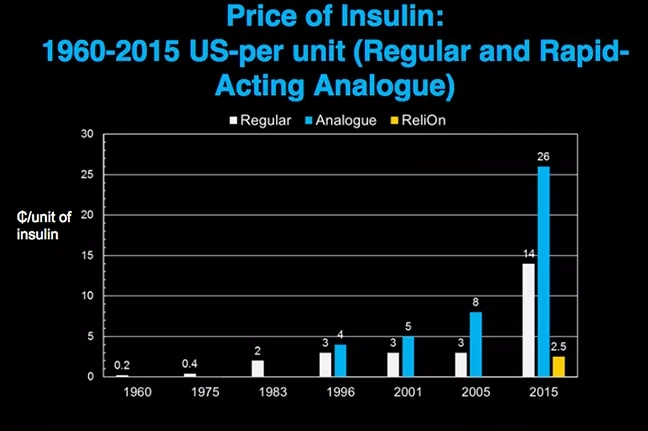 InsulinPricing